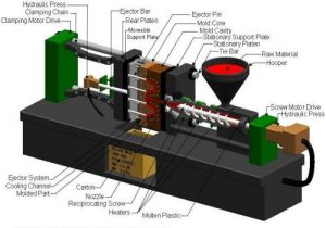 مكونات ماكينة حقن البلاستيك